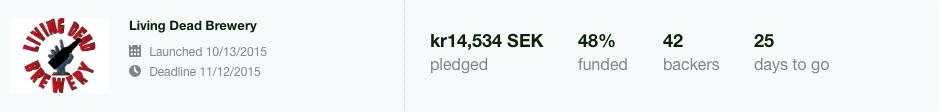 Kickstarter 48procent